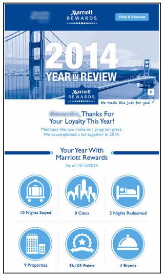 感谢您使用讲故事的电子邮件,大幅增加了收入